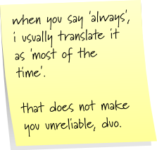 when you say 'always', i usually translate it as 'most of the time'. that does not make you unreliable, duo.
